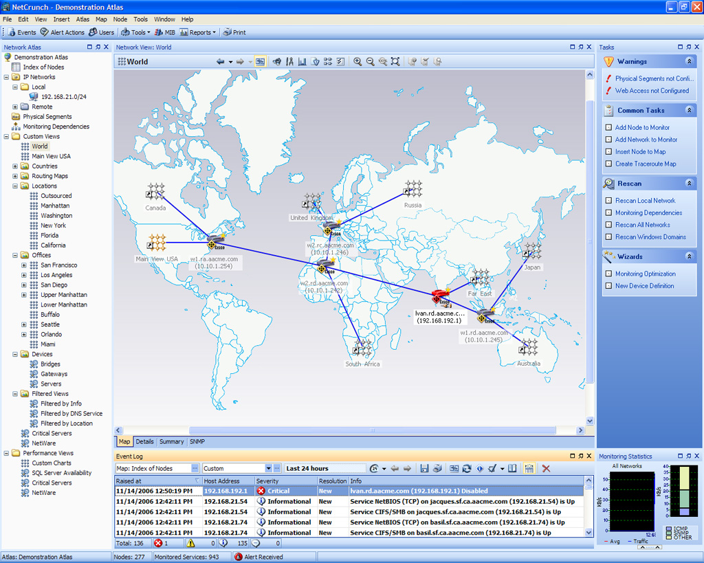 Network monitoring, alerting and reporting software Screen Shot